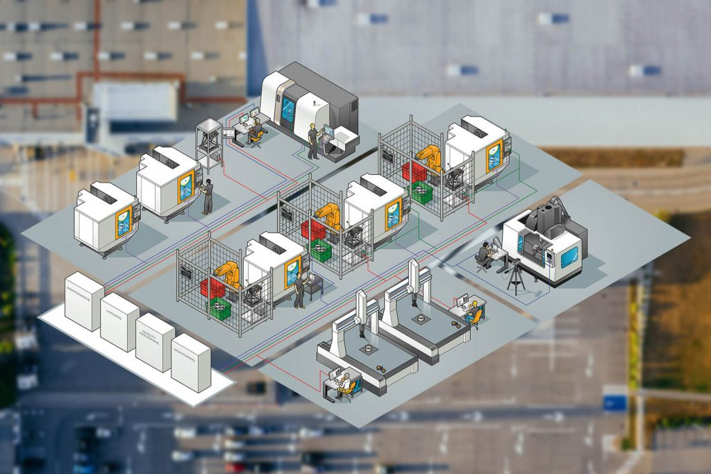 A visualization of a smart factory